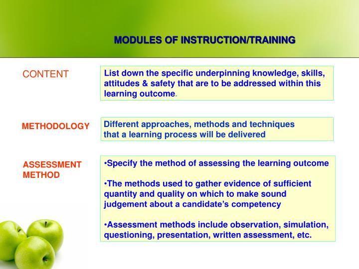 MODULES OF INSTRUCTION/TRAINING
