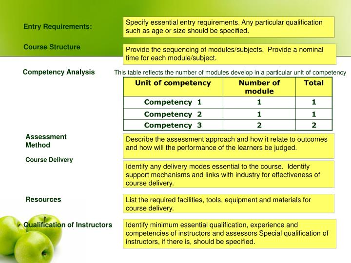 Specify essential entry requirements. Any particular qualification such as age or size should be specified.
