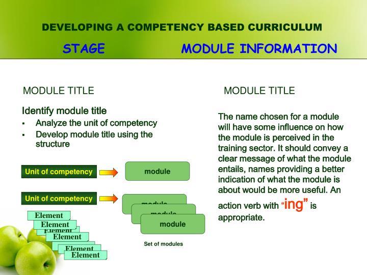 Identify module title
