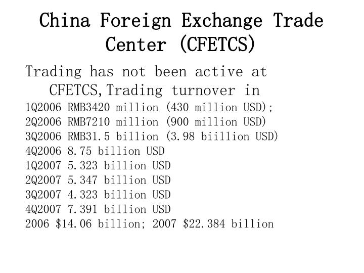 China Foreign Exchange Trade Center (CFETCS)