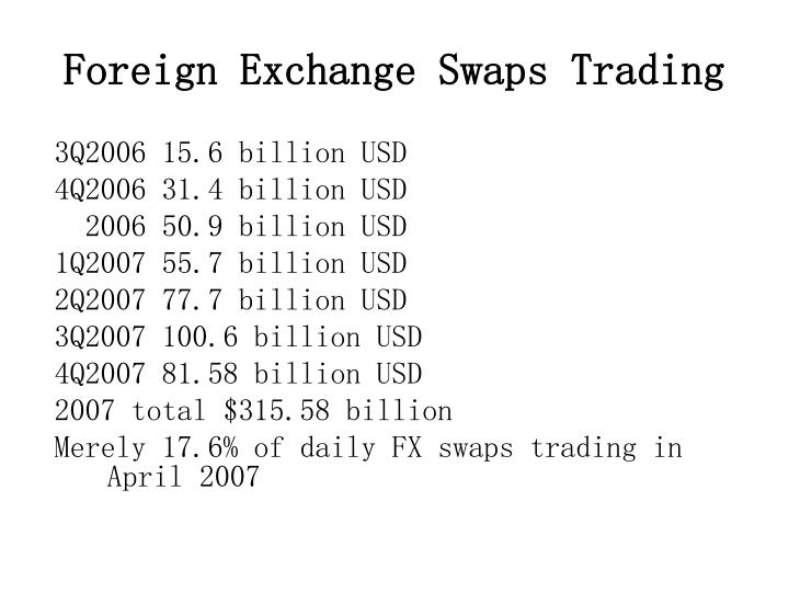 Foreign Exchange Swaps Trading