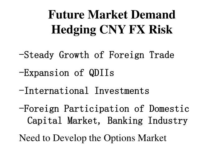 Future Market Demand