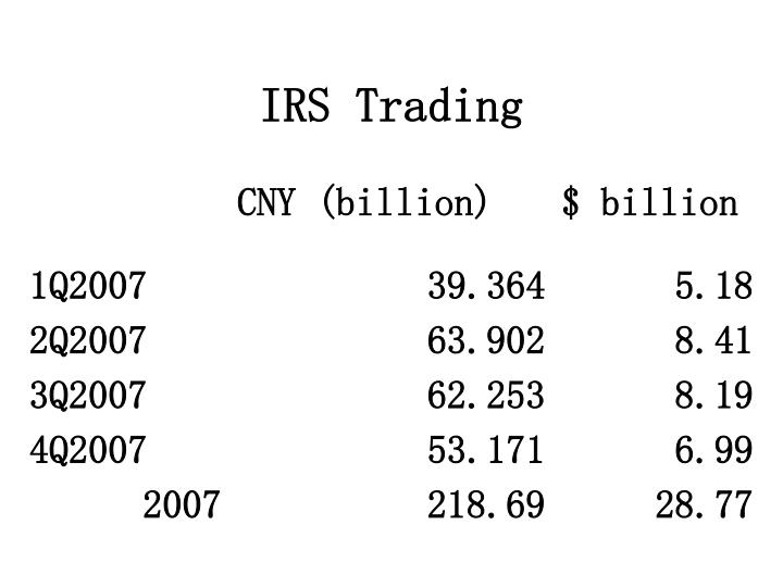 IRS Trading