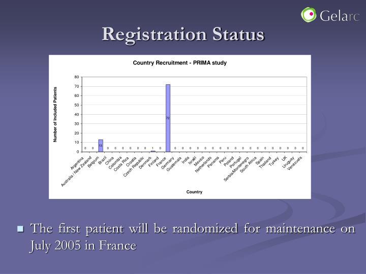 Registration Status