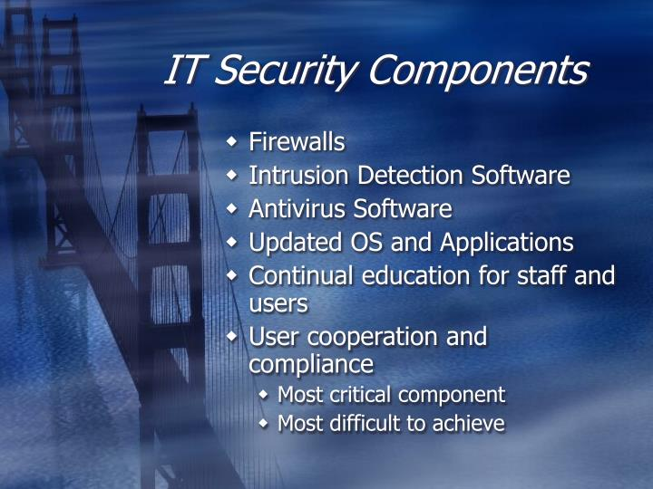 IT Security Components