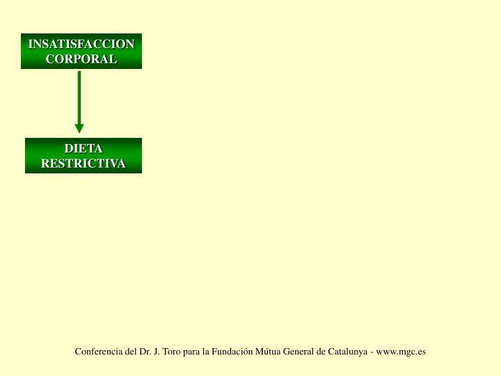 INSATISFACCION CORPORAL