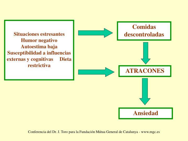 Situaciones estresantes  Humor negativo     Autoestima baja Susceptibilidad a influencias externas y cognitivas     Dieta restrictiva