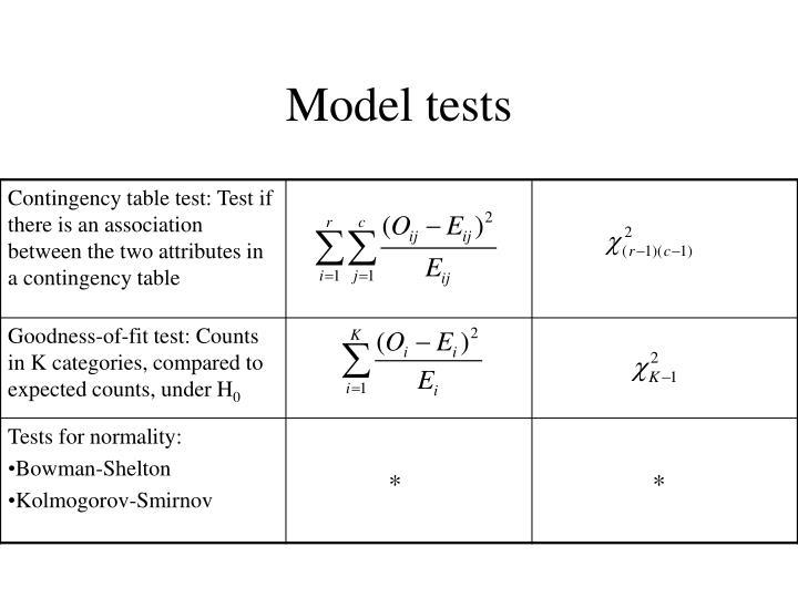 Model tests