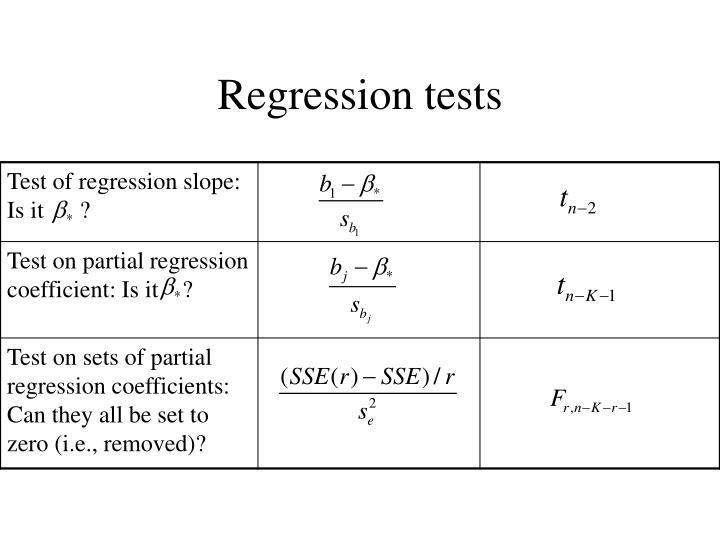Regression tests