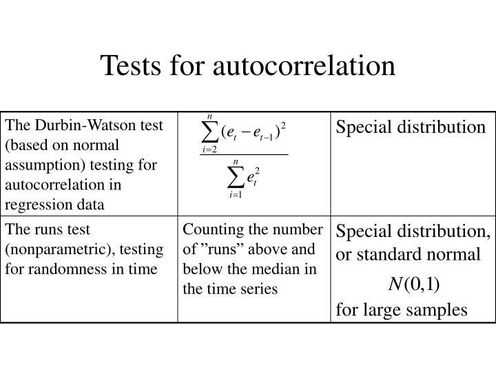 Tests for autocorrelation