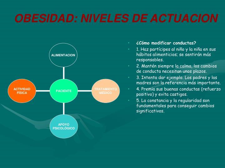 OBESIDAD: NIVELES DE ACTUACION