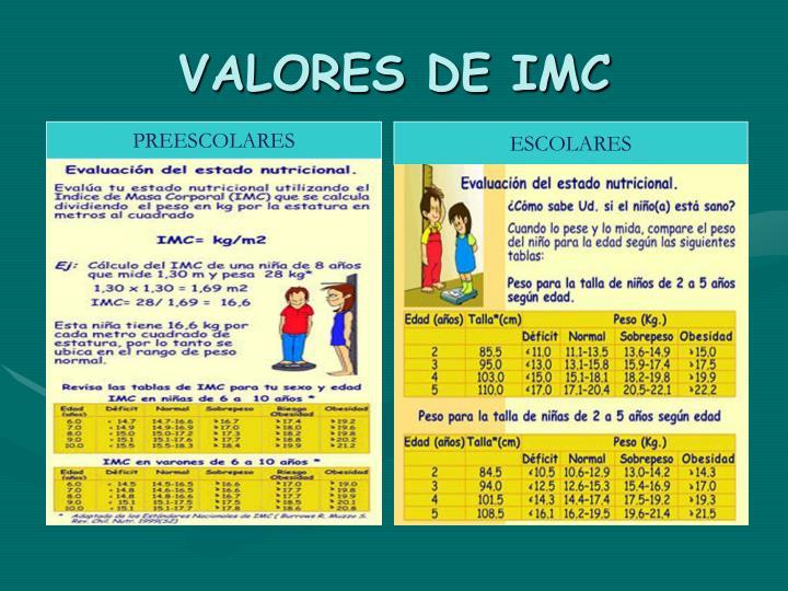 VALORES DE IMC