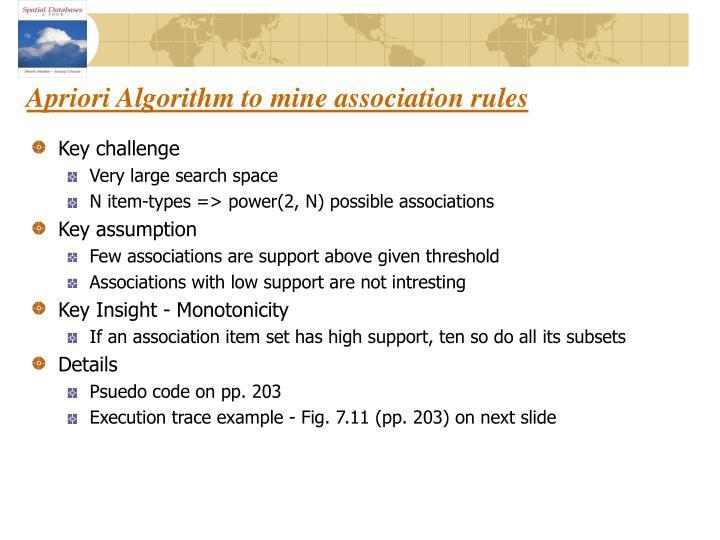Apriori Algorithm to mine association rules