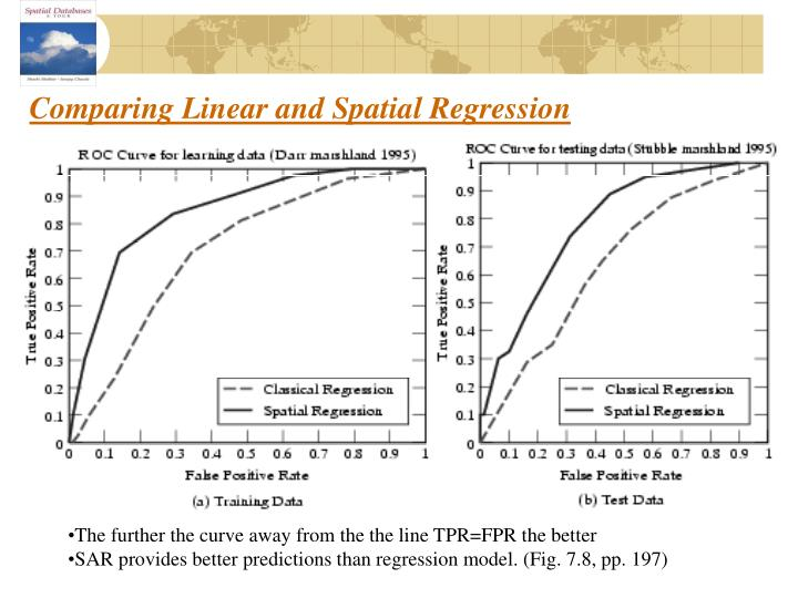Comparing Linear and Spatial Regression