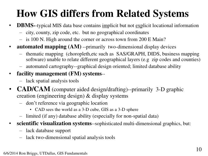 How GIS differs from Related Systems