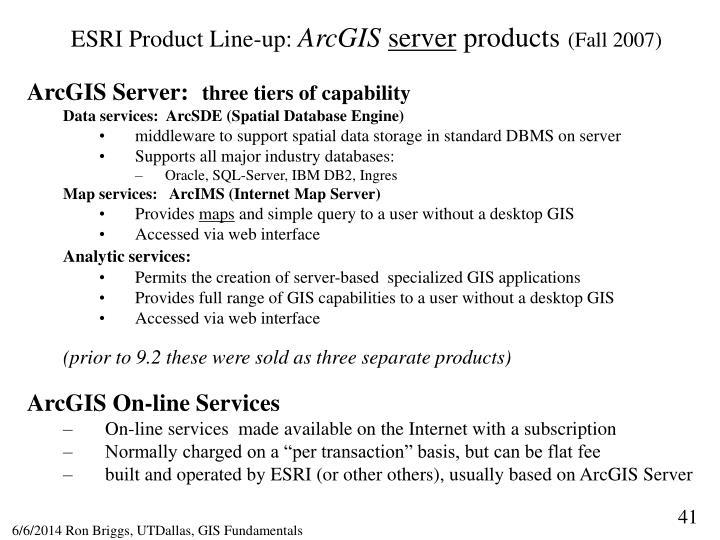 ESRI Product Line-up: