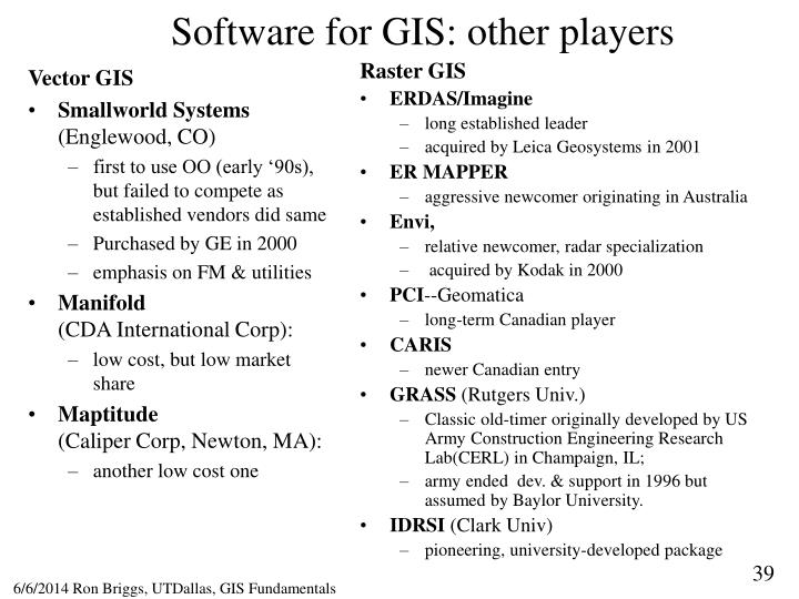 Software for GIS: other players
