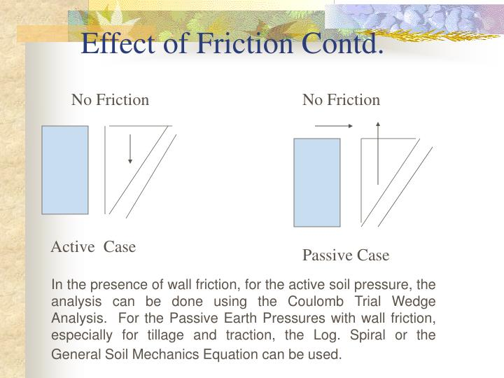 Effect of Friction Contd.