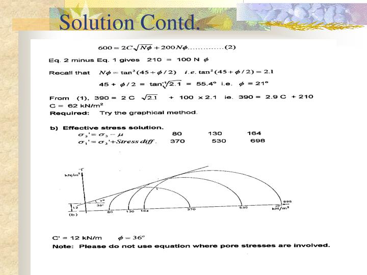 Solution Contd.