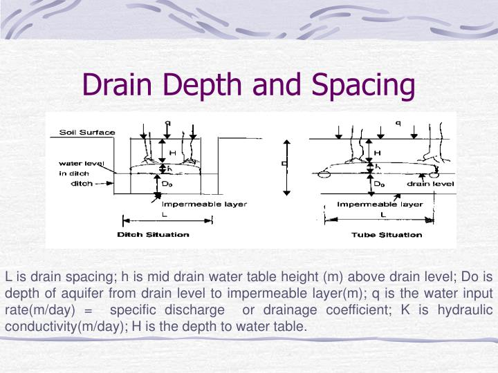 Drain Depth and Spacing