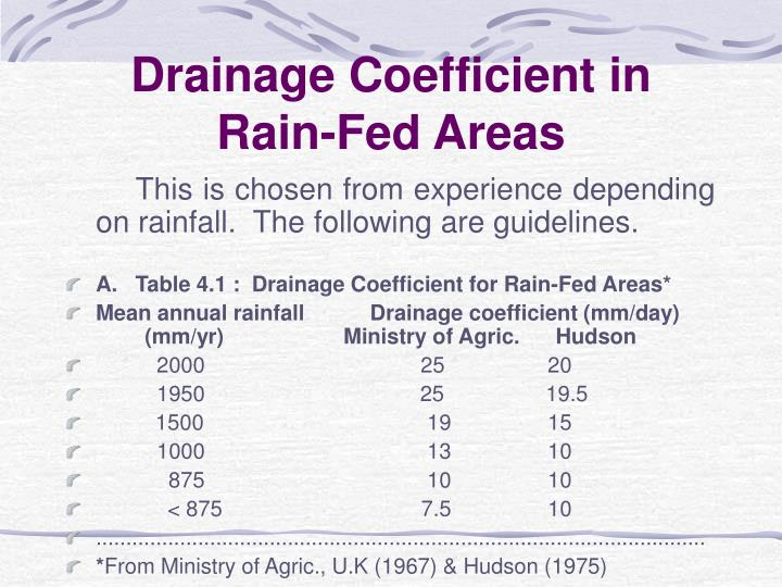Drainage Coefficient in Rain-Fed Areas