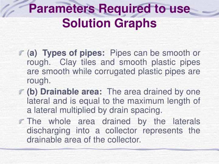 Parameters Required to use Solution Graphs