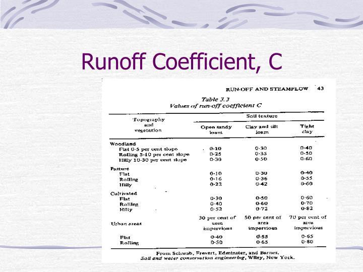 Runoff Coefficient, C