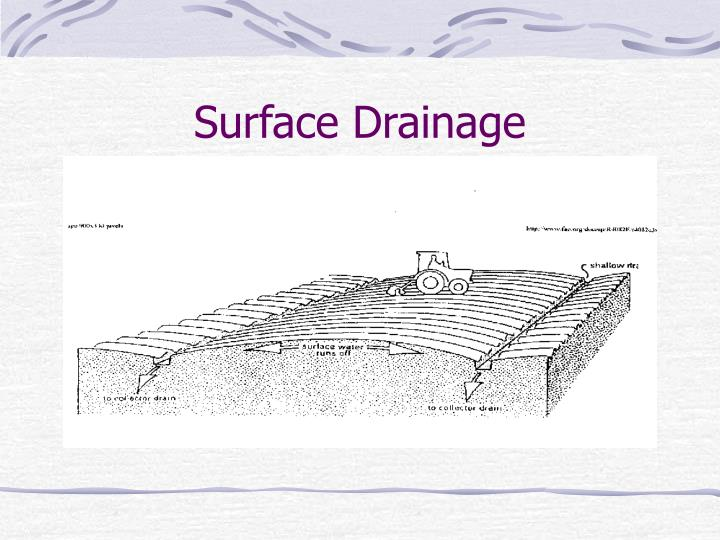 Ppt chapter four drainage design of drainage systems for Surface drainage system design