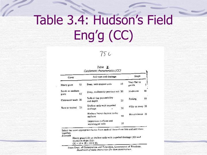 Table 3.4: Hudson's Field Eng'g (CC)
