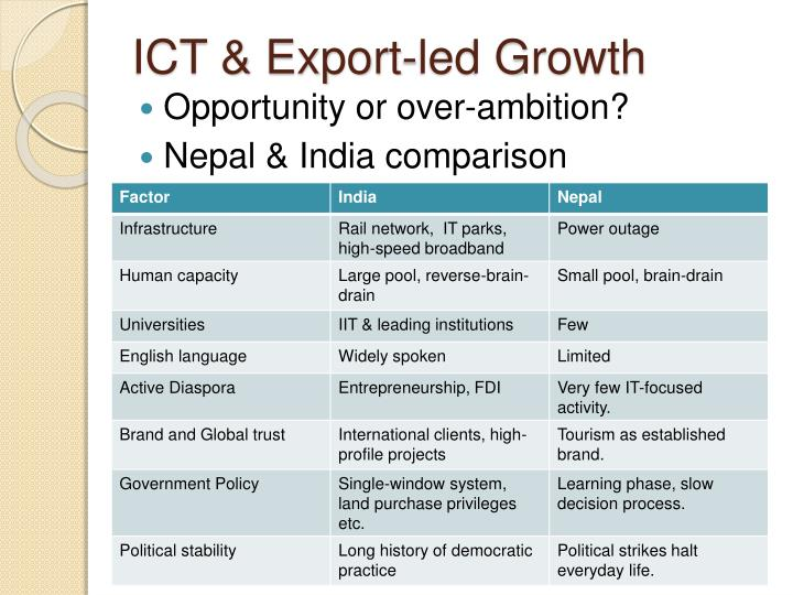 ICT & Export-led Growth