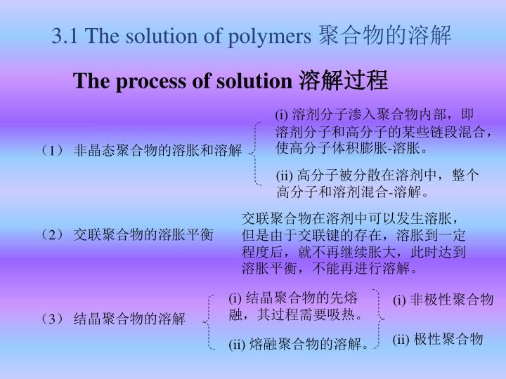 3.1 The solution of polymers