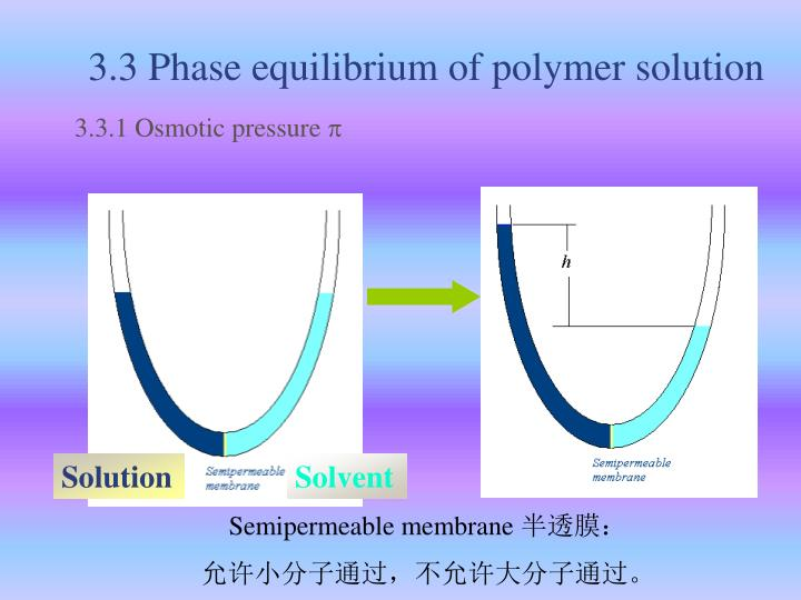 3.3 Phase equilibrium of polymer solution