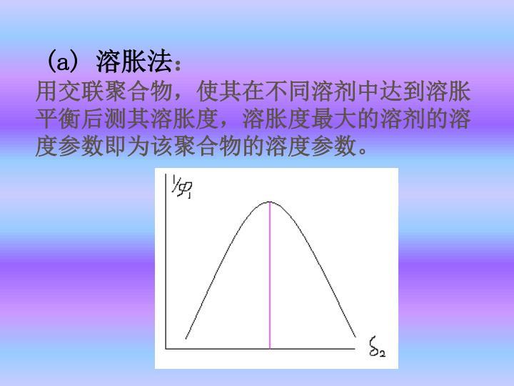 用交联聚合物,使其在不同溶剂中达到溶胀平衡后测其溶胀度,溶胀度最大的溶剂的溶度参数即为该聚合物的溶度参数。