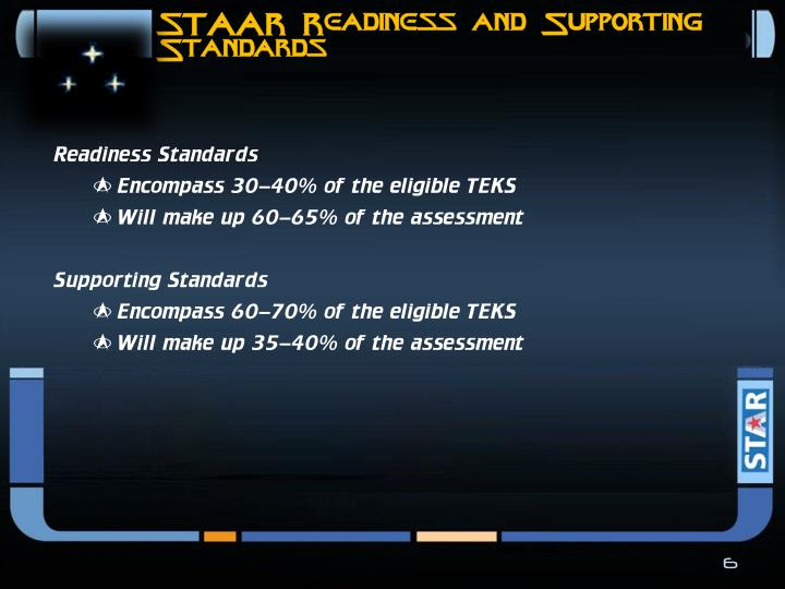 STAAR Readiness and Supporting Standards