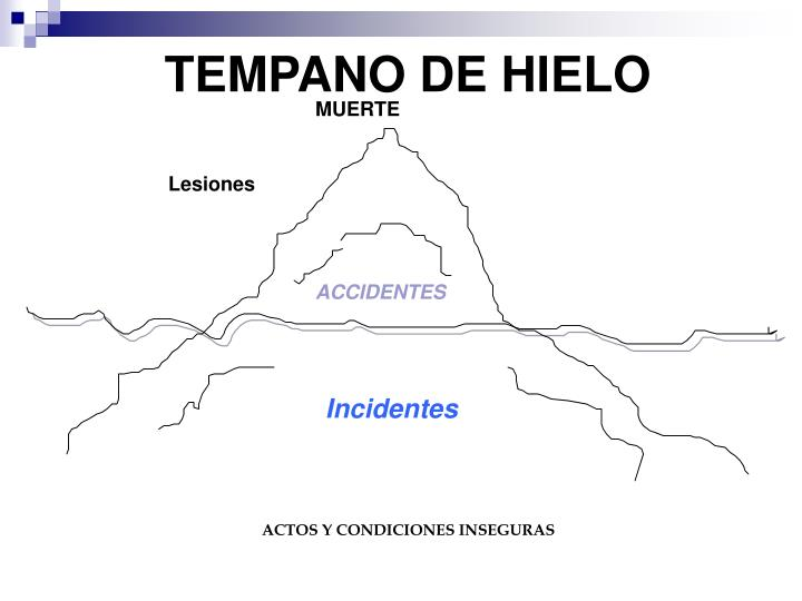 TEMPANO DE HIELO