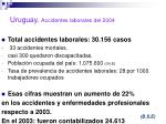 uruguay accidentes laborales del 2004