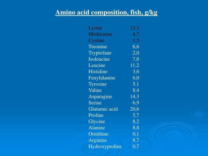 Amino acid composition, fish, g/kg