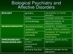 biological psychiatry and affective disorders