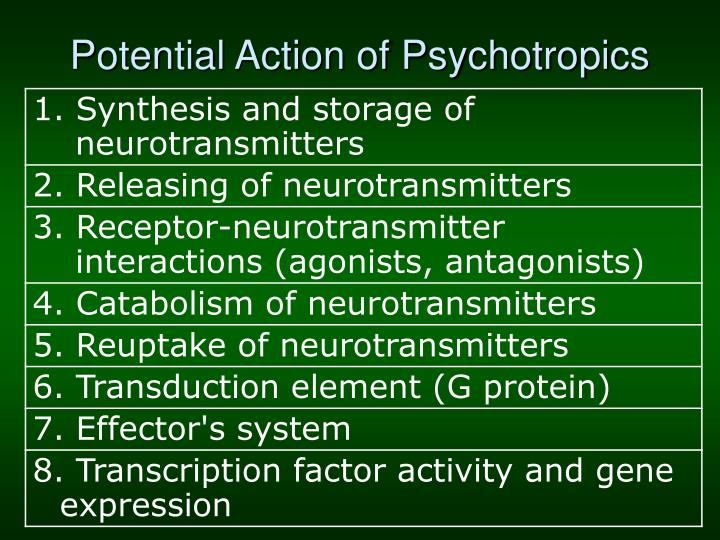 Potential Action of Psychotropics