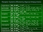 receptor systems affected by atypical antipsychotics