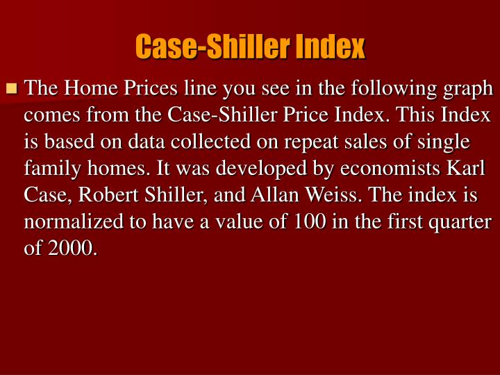 Case-Shiller Index