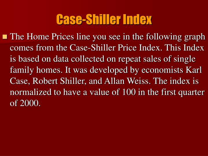Case-Shiller Index