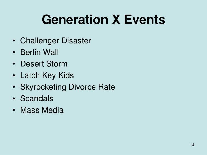 Generation X Events