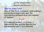 global biodiversity patterns and processes62