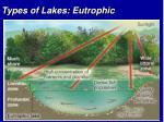 types of lakes eutrophic