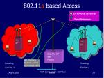 802 11 a based access