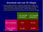 amortized cost over 45 villages