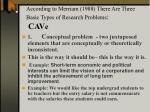 according to merriam 1988 there are three basic types of research problems cav e