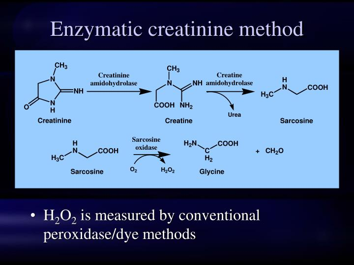 Enzymatic creatinine method
