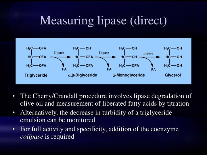 Measuring lipase (direct)